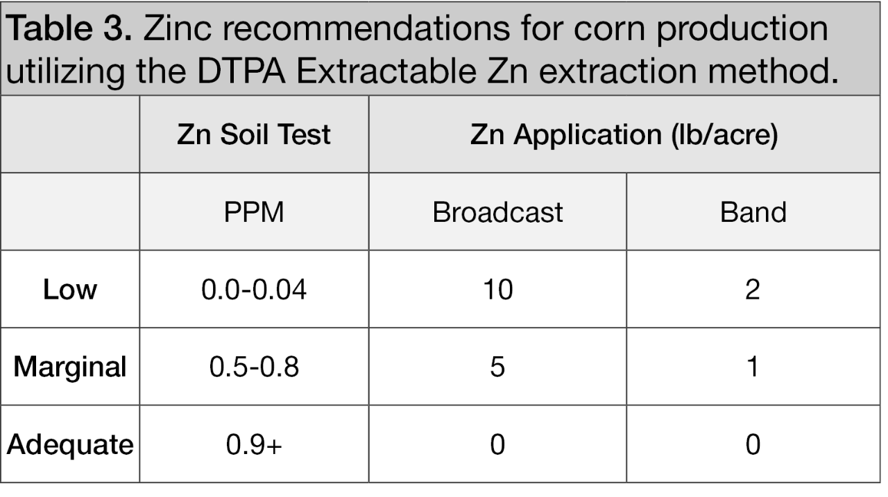 Zinc recommendations for corn production utilizing the DTPA Extractable Zn extraction method.